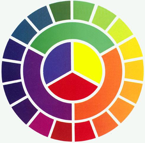 Cómo se utiliza la psicologia del color en la publicidad